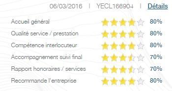 Avis client immobilier sur une maison 4 chambres à vendre rue Madame Panneton à Carquefou par l'agence immobilière Century 21