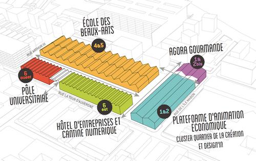 Agence Franklin Nantes nantes : les halles en chantier, futur cluster du quartier de la
